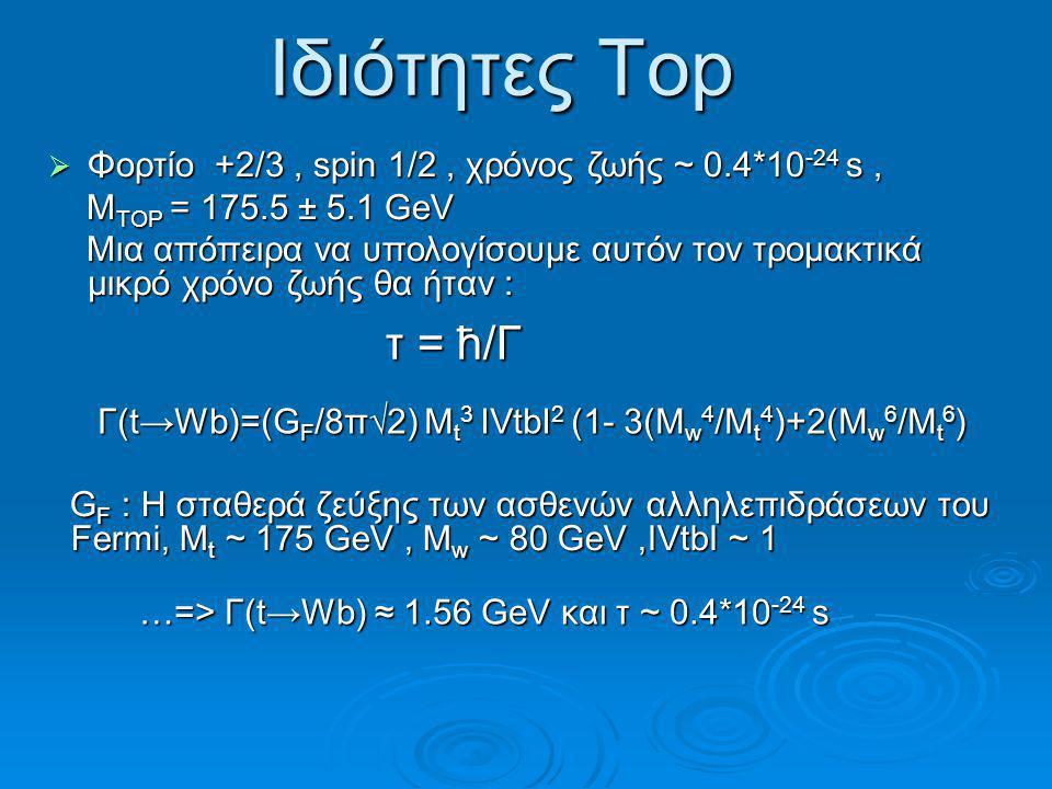 Ιδιότητες Top  Φορτίο +2/3, spin 1/2, χρόνος ζωής ~ 0.4*10 -24 s, M TOP = 175.5 ± 5.1 GeV M TOP = 175.5 ± 5.1 GeV Mια απόπειρα να υπολογίσουμε αυτόν τον τρομακτικά μικρό χρόνο ζωής θα ήταν : Mια απόπειρα να υπολογίσουμε αυτόν τον τρομακτικά μικρό χρόνο ζωής θα ήταν : τ = ħ/Γ Γ(t→Wb)=(G F /8π√2) Μ t 3 IVtbI 2 (1- 3(M w 4 /M t 4 )+2(M w 6 /M t 6 ) G F : Η σταθερά ζεύξης των ασθενών αλληλεπιδράσεων του Fermi, M t ~ 175 GeV, M w ~ 80 GeV,IVtbI ~ 1 G F : Η σταθερά ζεύξης των ασθενών αλληλεπιδράσεων του Fermi, M t ~ 175 GeV, M w ~ 80 GeV,IVtbI ~ 1 …=> Γ(t→Wb) ≈ 1.56 GeV και τ ~ 0.4*10 -24 s