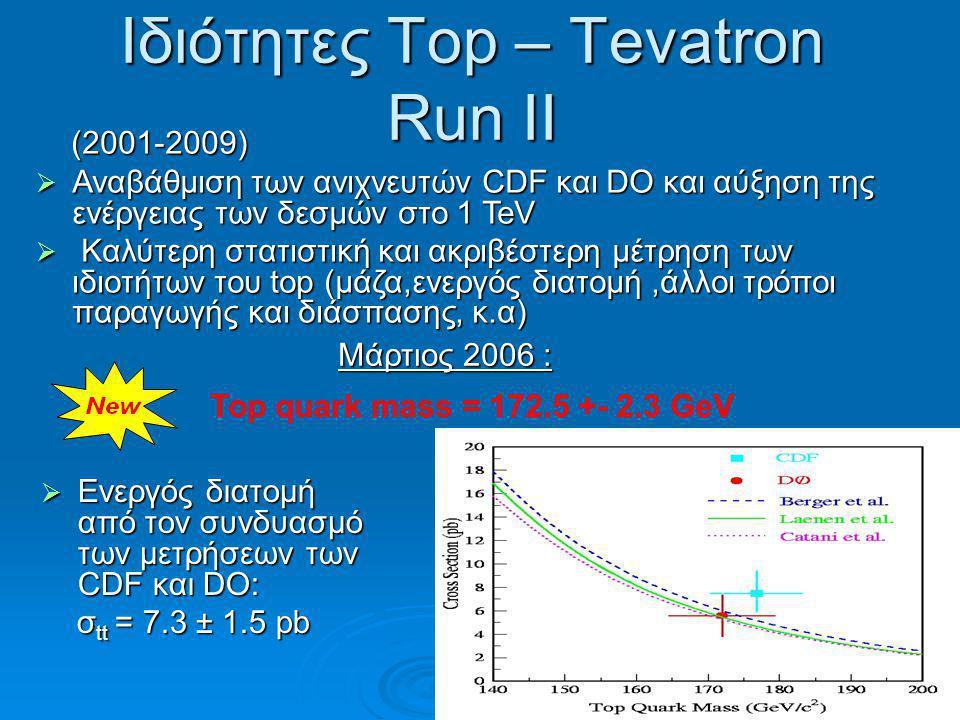 Ιδιότητες Top – Tevatron Run II (2001-2009) (2001-2009)  Αναβάθμιση των ανιχνευτών CDF και DO και αύξηση της ενέργειας των δεσμών στο 1 TeV  Καλύτερη στατιστική και ακριβέστερη μέτρηση των ιδιοτήτων του top (μάζα,ενεργός διατομή,άλλοι τρόποι παραγωγής και διάσπασης, κ.α) Top quark mass = 172.5 +- 2.3 GeV Μάρτιος 2006 : Μάρτιος 2006 :  Ενεργός διατομή από τον συνδυασμό των μετρήσεων των CDF και DO: σ tt = 7.3 ± 1.5 pb σ tt = 7.3 ± 1.5 pb