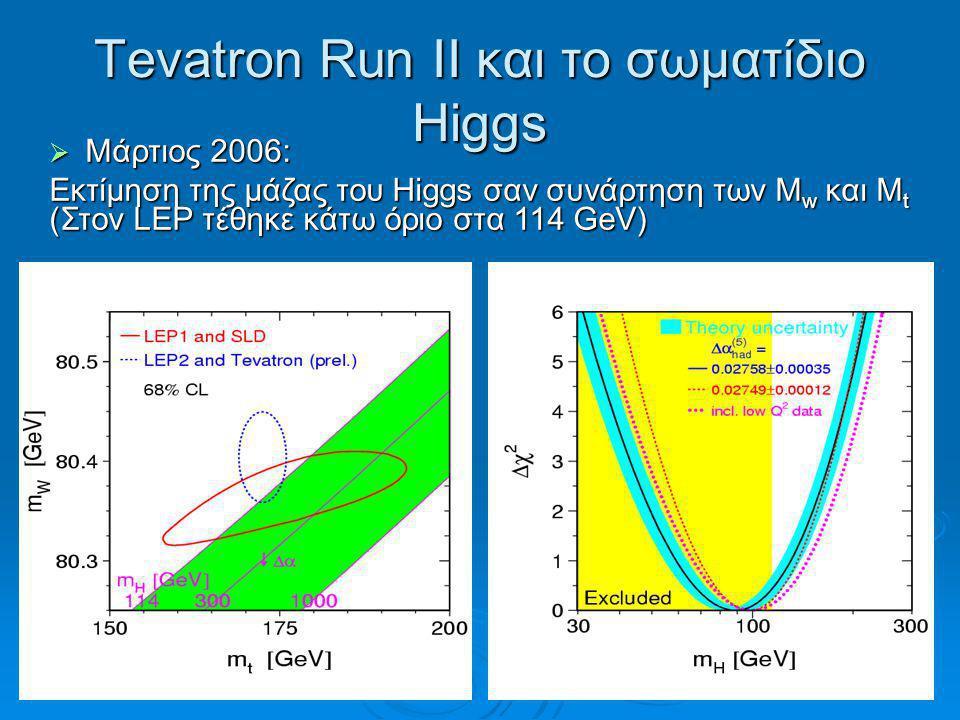 Tevatron Run II και το σωματίδιο Higgs  Μάρτιος 2006: Εκτίμηση της μάζας του Higgs σαν συνάρτηση των Μ w και M t (Στον LEP τέθηκε κάτω όριο στα 114 GeV)