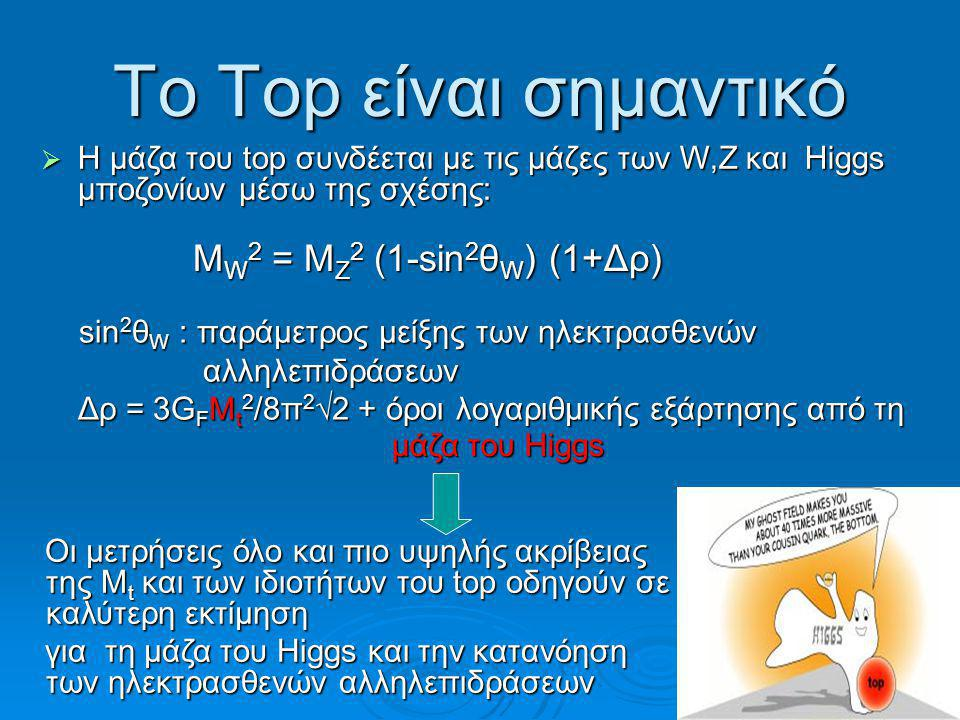 Το Top είναι σημαντικό  Η μάζα του top συνδέεται με τις μάζες των W,Z και Higgs μποζονίων μέσω της σχέσης: Μ W 2 = M Z 2 (1-sin 2 θ W ) (1+Δρ) sin 2 θ W : παράμετρος μείξης των ηλεκτρασθενών sin 2 θ W : παράμετρος μείξης των ηλεκτρασθενών αλληλεπιδράσεων αλληλεπιδράσεων Δρ = 3G F M t 2 /8π 2 √ 2 + όροι λογαριθμικής εξάρτησης από τη Δρ = 3G F M t 2 /8π 2 √ 2 + όροι λογαριθμικής εξάρτησης από τη μάζα του Higgs Οι μετρήσεις όλο και πιο υψηλής ακρίβειας της M t και των ιδιοτήτων του top οδηγούν σε καλύτερη εκτίμηση Οι μετρήσεις όλο και πιο υψηλής ακρίβειας της M t και των ιδιοτήτων του top οδηγούν σε καλύτερη εκτίμηση για τη μάζα του Higgs και την κατανόηση των ηλεκτρασθενών αλληλεπιδράσεων για τη μάζα του Higgs και την κατανόηση των ηλεκτρασθενών αλληλεπιδράσεων