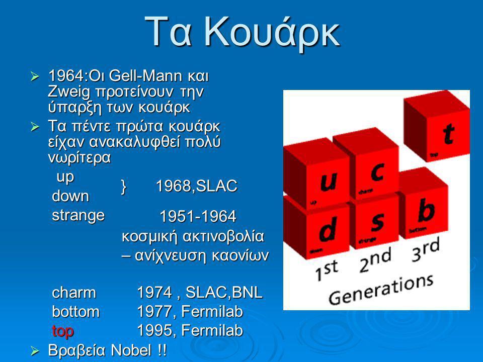 Τα Κουάρκ  1964:Οι Gell-Mann και Zweig προτείνουν την ύπαρξη των κουάρκ  Τα πέντε πρώτα κουάρκ είχαν ανακαλυφθεί πολύ νωρίτερα up up down down strange strange charm charm bottom bottom top top  Βραβεία Nobel !.