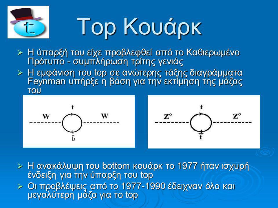 Top Κουάρκ  Η ανακάλυψη του bottom κουάρκ το 1977 ήταν ισχυρή ένδειξη για την ύπαρξη του top  Οι προβλέψεις από το 1977-1990 έδειχναν όλο και μεγαλύτερη μάζα για το top  Η ύπαρξή του είχε προβλεφθεί από το Καθιερωμένο Πρότυπο - συμπλήρωση τρίτης γενιάς  Η εμφάνιση του top σε ανώτερης τάξης διαγράμματα Feynman υπήρξε η βάση για την εκτίμηση της μάζας του
