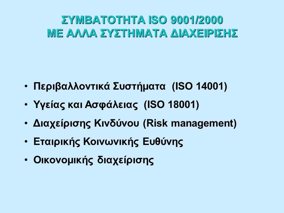 ΑΠΑΙΤΗΣΕΙΣ ISO 9001/2000 (συνέχεια) Ε.