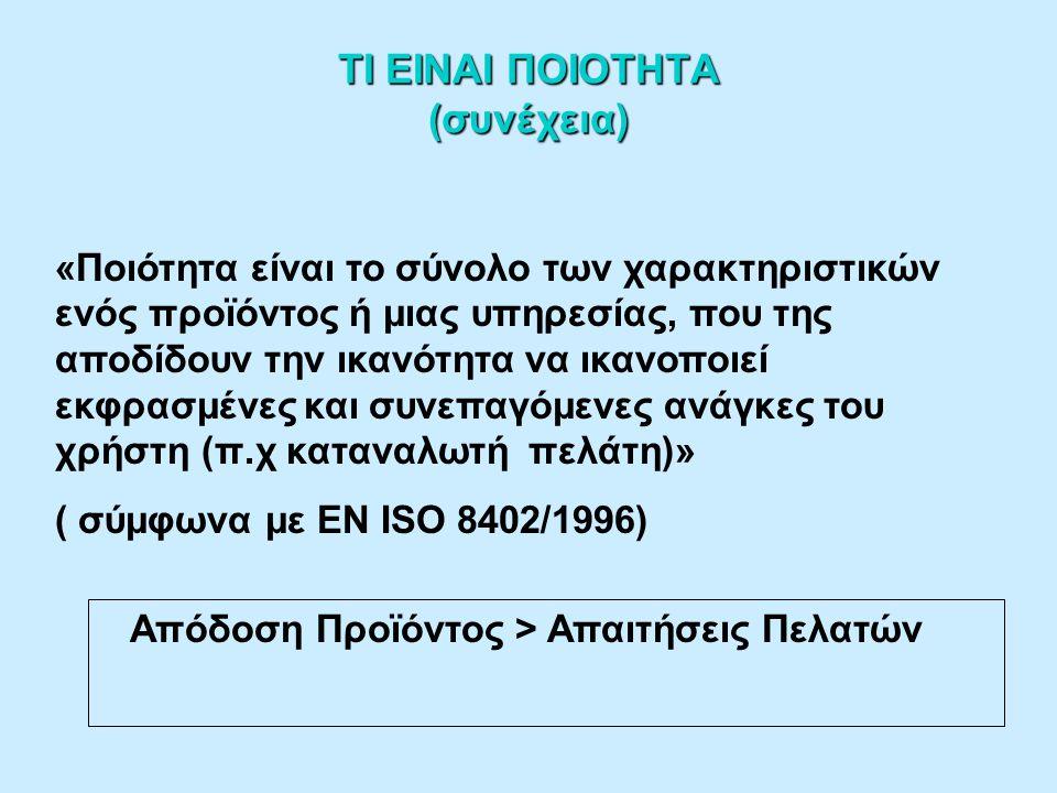 ΤΙ ΕΙΝΑΙ ΠΟΙΟΤΗΤΑ (συνέχεια) «Ποιότητα είναι το σύνολο των χαρακτηριστικών ενός προϊόντος ή μιας υπηρεσίας, που της αποδίδουν την ικανότητα να ικανοποιεί εκφρασμένες και συνεπαγόμενες ανάγκες του χρήστη (π.χ καταναλωτή πελάτη)» ( σύμφωνα με EN ISO 8402/1996) Απόδοση Προϊόντος > Απαιτήσεις Πελατών