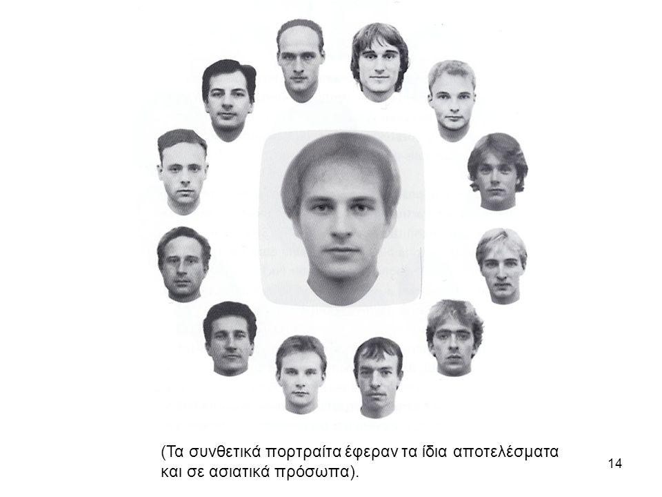 14 (Τα συνθετικά πορτραίτα έφεραν τα ίδια αποτελέσματα και σε ασιατικά πρόσωπα).