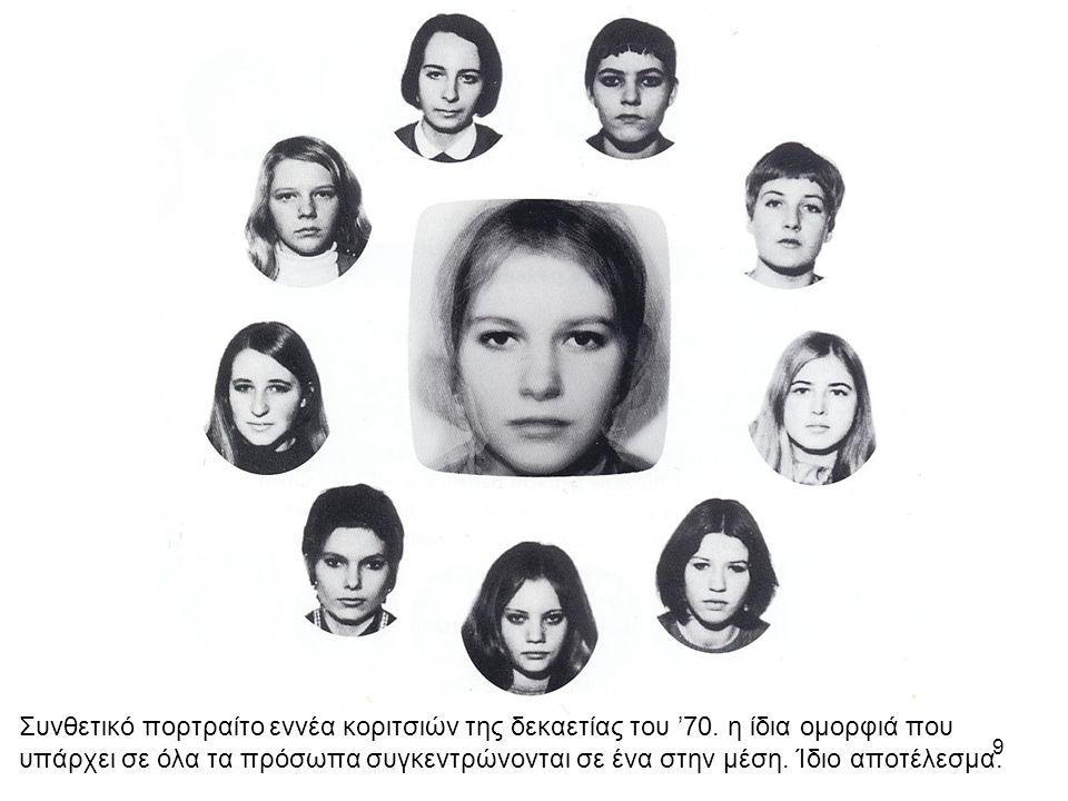 9 Συνθετικό πορτραίτο εννέα κοριτσιών της δεκαετίας του '70.