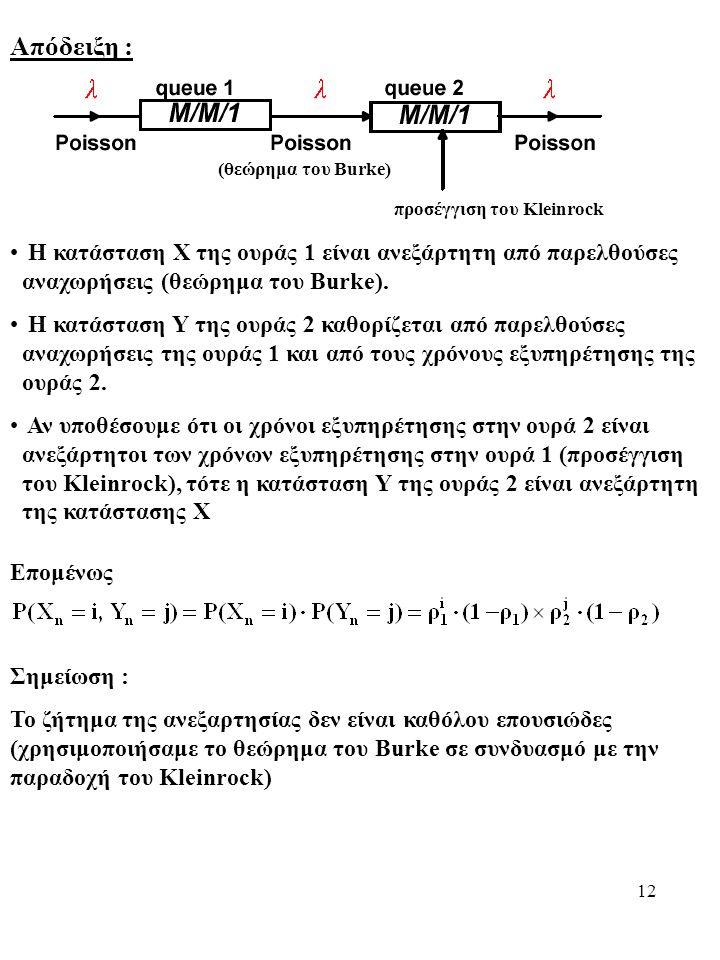 12 Απόδειξη : (θεώρημα του Burke) προσέγγιση του Kleinrock Η κατάσταση Χ της ουράς 1 είναι ανεξάρτητη από παρελθούσες αναχωρήσεις (θεώρημα του Burke).