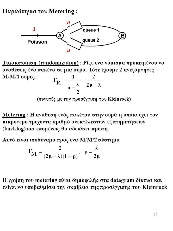 15 Παράδειγμα του Metering : Τυχαιοποίηση (randomization) : Ρίξε ένα νόμισμα προκειμένου να αναθέσεις ένα πακέτο σε μια ουρά.