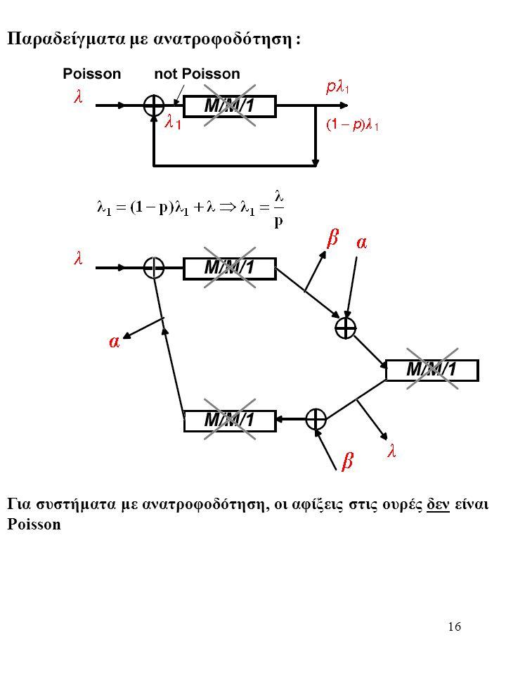 16 Παραδείγματα με ανατροφοδότηση : Για συστήματα με ανατροφοδότηση, οι αφίξεις στις ουρές δεν είναι Poisson