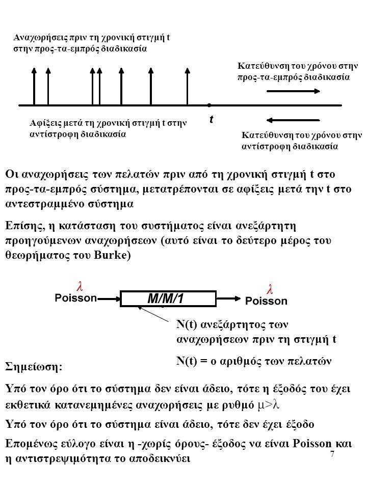 7 Αναχωρήσεις πριν τη χρονική στιγμή t στην προς-τα-εμπρός διαδικασία Κατεύθυνση του χρόνου στην προς-τα-εμπρός διαδικασία Κατεύθυνση του χρόνου στην αντίστροφη διαδικασία Αφίξεις μετά τη χρονική στιγμή t στην αντίστροφη διαδικασία Οι αναχωρήσεις των πελατών πριν από τη χρονική στιγμή t στο προς-τα-εμπρός σύστημα, μετατρέπονται σε αφίξεις μετά την t στο αντεστραμμένο σύστημα Επίσης, η κατάσταση του συστήματος είναι ανεξάρτητη προηγούμενων αναχωρήσεων (αυτό είναι το δεύτερο μέρος του θεωρήματος του Burke) N(t) ανεξάρτητος των αναχωρήσεων πριν τη στιγμή t N(t) = o αριθμός των πελατών Σημείωση: Υπό τον όρο ότι το σύστημα δεν είναι άδειο, τότε η έξοδός του έχει εκθετικά κατανεμημένες αναχωρήσεις με ρυθμό μ>λ Υπό τον όρο ότι το σύστημα είναι άδειο, τότε δεν έχει έξοδο Επομένως εύλογο είναι η -χωρίς όρους- έξοδος να είναι Poisson και η αντιστρεψιμότητα το αποδεικνύει