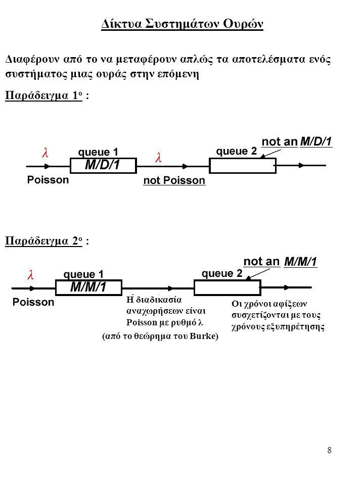 8 Δίκτυα Συστημάτων Ουρών Διαφέρουν από το να μεταφέρουν απλώς τα αποτελέσματα ενός συστήματος μιας ουράς στην επόμενη Παράδειγμα 1 ο : Παράδειγμα 2 ο : Η διαδικασία αναχωρήσεων είναι Poisson με ρυθμό λ (από το θεώρημα του Burke) Οι χρόνοι αφίξεων συσχετίζονται με τους χρόνους εξυπηρέτησης
