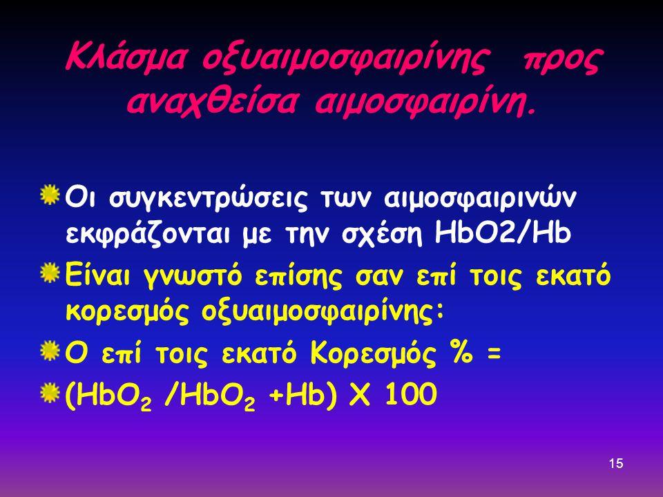 15 Κλάσμα οξυαιμοσφαιρίνης προς αναχθείσα αιμοσφαιρίνη. Οι συγκεντρώσεις των αιμοσφαιρινών εκφράζονται με την σχέση HbO2/Hb Είναι γνωστό επίσης σαν επ