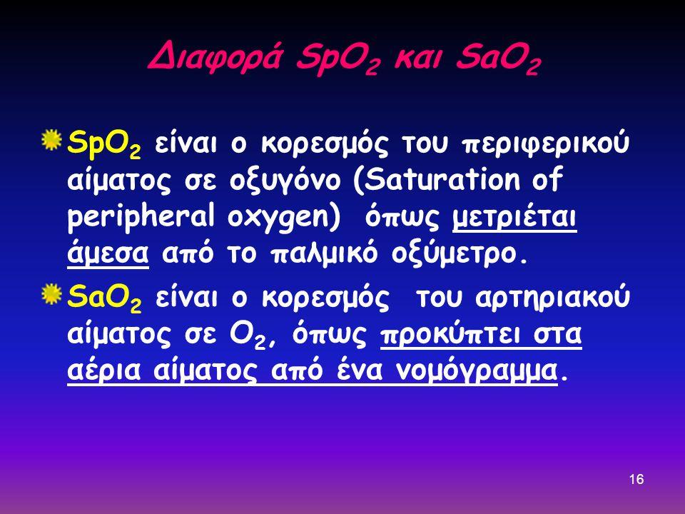 16 Διαφορά SpO 2 και SaO 2 SpO 2 είναι ο κορεσμός του περιφερικού αίματος σε οξυγόνο (Saturation of peripheral oxygen) όπως μετριέται άμεσα από το παλμικό οξύμετρο.