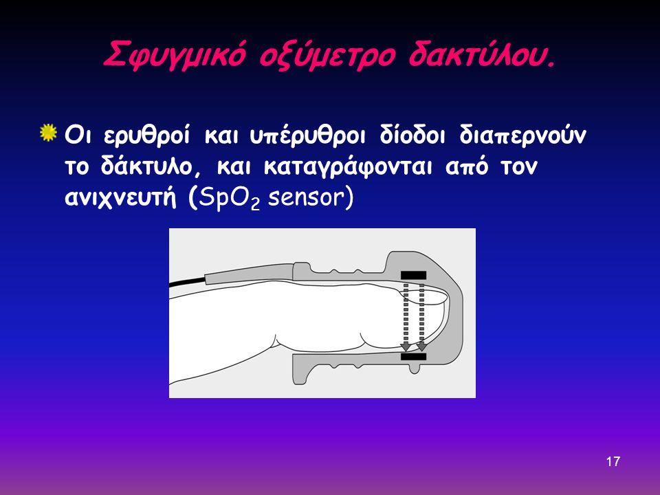 17 Σφυγμικό οξύμετρο δακτύλου. Οι ερυθροί και υπέρυθροι δίοδοι διαπερνούν το δάκτυλο, και καταγράφονται από τον ανιχνευτή (SpO 2 sensor)