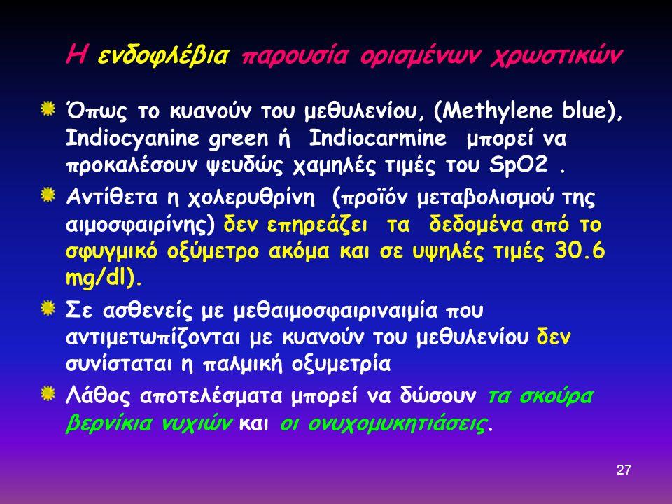 27 Η ενδοφλέβια παρουσία ορισμένων χρωστικών Όπως το κυανούν του μεθυλενίου, (Methylene blue), Indiocyanine green ή Indiocarmine μπορεί να προκαλέσουν ψευδώς χαμηλές τιμές του SpO2.
