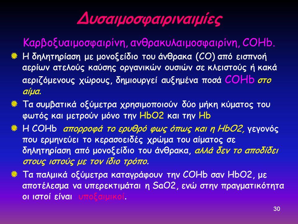 30 Δυσαιμοσφαιριναιμίες Καρβοξυαιμοσφαιρίνη, ανθρακυλαιμοσφαιρίνη, COHb. Η δηλητηρίαση με μονοξείδιο του άνθρακα (CO) από εισπνοή αερίων ατελούς καύση