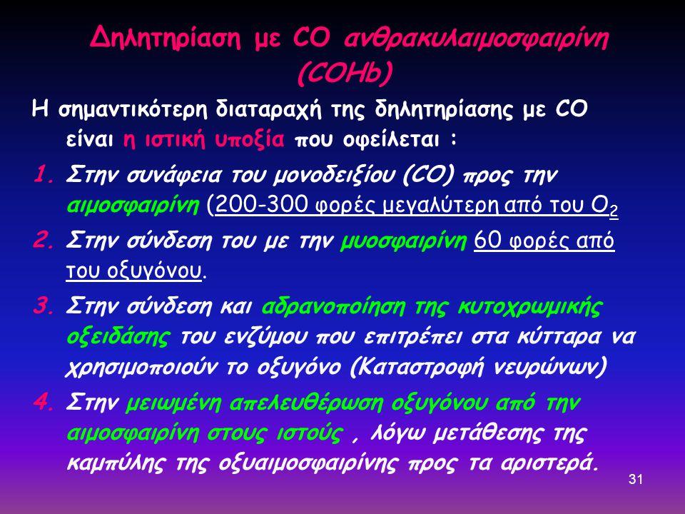 31 Δηλητηρίαση με CO ανθρακυλαιμοσφαιρίνη (COHb) Η σημαντικότερη διαταραχή της δηλητηρίασης με CO είναι η ιστική υποξία που οφείλεται : 1.Στην συνάφεια του μονοδειξίου (CO) προς την αιμοσφαιρίνη (200-300 φορές μεγαλύτερη από του O 2 2.Στην σύνδεση του με την μυοσφαιρίνη 60 φορές από του οξυγόνου.