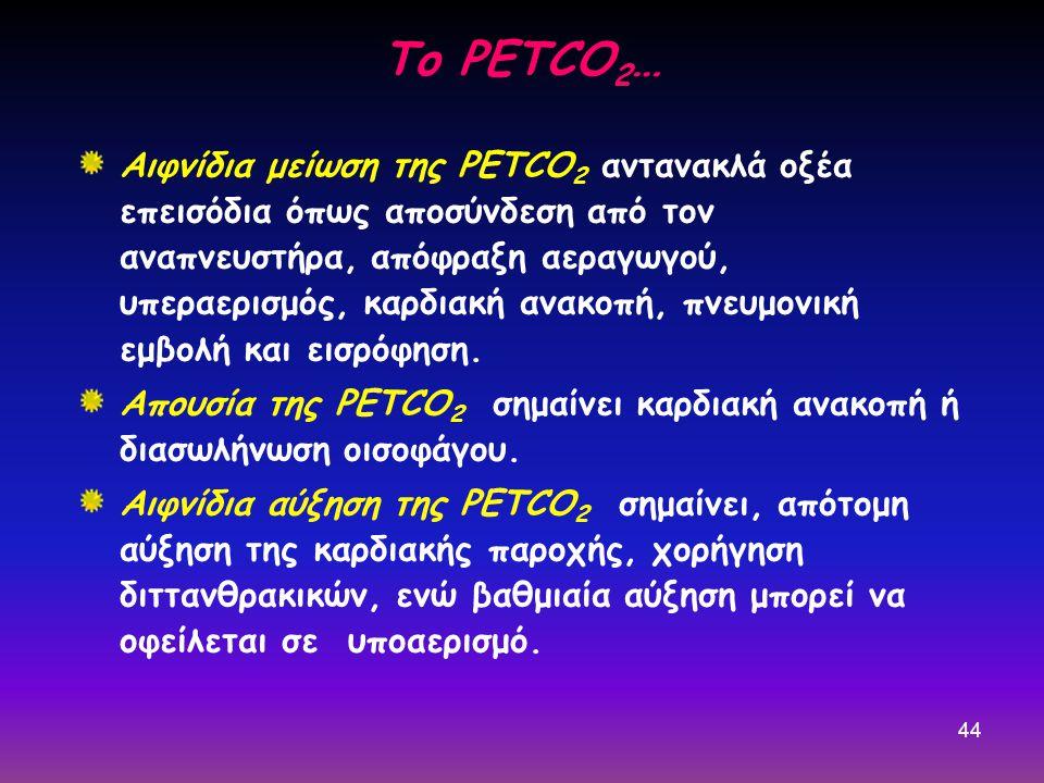 44 Αιφνίδια μείωση της PΕΤCO 2 αντανακλά οξέα επεισόδια όπως αποσύνδεση από τον αναπνευστήρα, απόφραξη αεραγωγού, υπεραερισμός, καρδιακή ανακοπή, πνευμονική εμβολή και εισρόφηση.