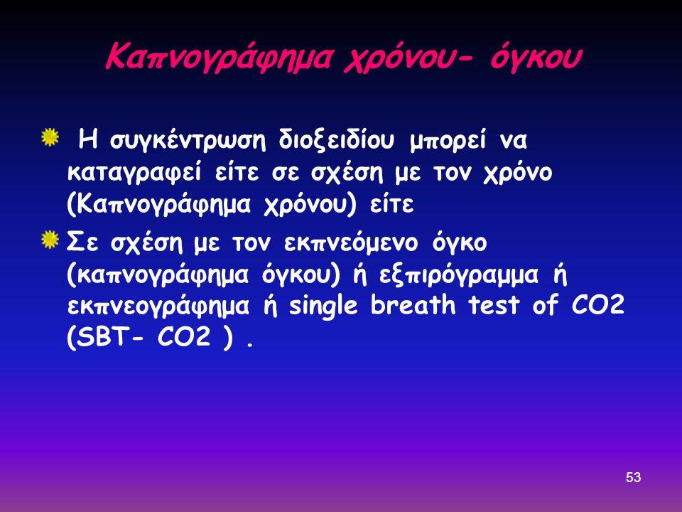 53 Καπνογράφημα χρόνου- όγκου Η συγκέντρωση διοξειδίου μπορεί να καταγραφεί είτε σε σχέση με τον χρόνο (Καπνογράφημα χρόνου) είτε Σε σχέση με τον εκπνεόμενο όγκο (καπνογράφημα όγκου) ή εξπιρόγραμμα ή εκπνεογράφημα ή single breath test of CO2 (SBT- CO2 ).
