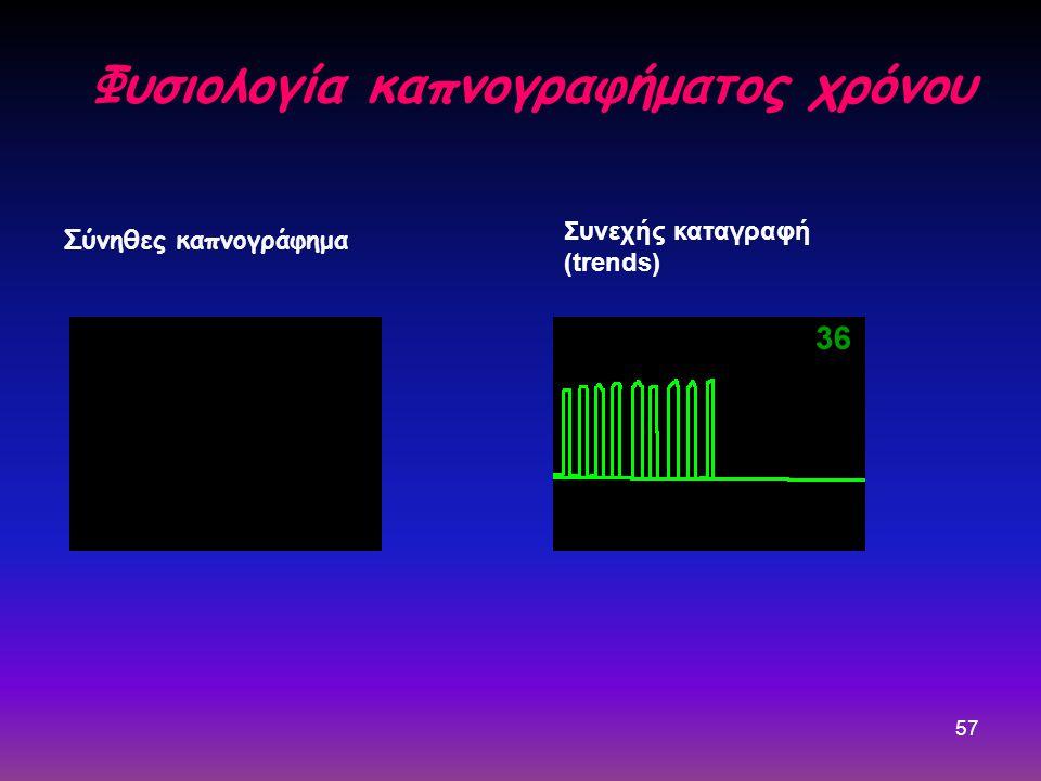 57 Φυσιολογία καπνογραφήματος χρόνου Σύνηθες καπνογράφημα Συνεχής καταγραφή (trends)