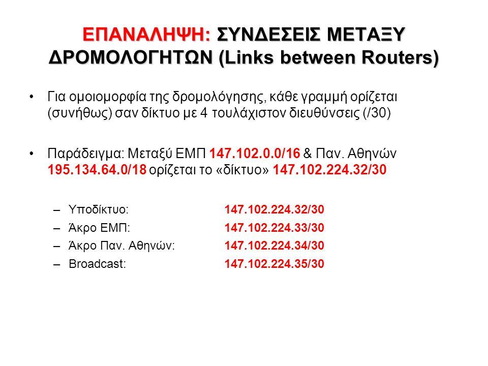 ΕΠΑΝΑΛΗΨΗ: ΣΥΝΔΕΣΕΙΣ ΜΕΤΑΞΥ ΔΡΟΜΟΛΟΓΗΤΩΝ (Links between Routers) Για ομοιομορφία της δρομολόγησης, κάθε γραμμή ορίζεται (συνήθως) σαν δίκτυο με 4 τουλ