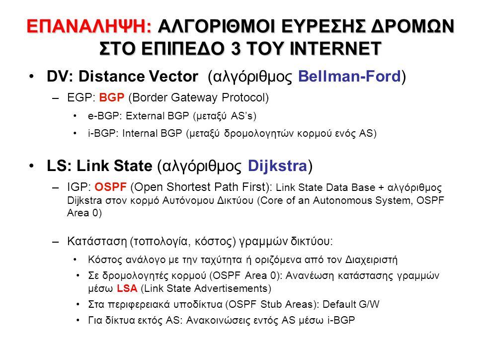 ΕΠΑΝΑΛΗΨΗ: ΑΛΓΟΡΙΘΜΟΙ ΕΥΡΕΣΗΣ ΔΡΟΜΩΝ ΣΤΟ ΕΠΙΠΕΔΟ 3 ΤΟΥ INTERNET DV: Distance Vector (αλγόριθμος Bellman-Ford) –EGP: BGP (Border Gateway Protocol) e-BG