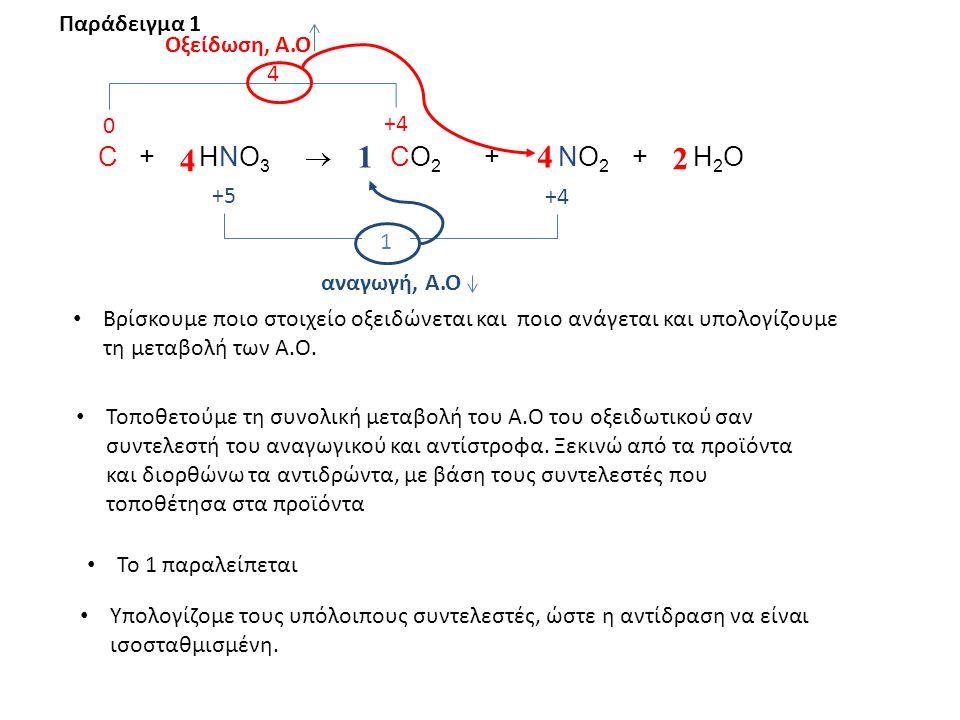 Παράδειγμα 1 C + HNO 3  CO 2 + NO 2 + H 2 O 0 +4 Οξείδωση, Α.Ο 4 +5 +4 1 4 1 4 2 Βρίσκουμε ποιο στοιχείο οξειδώνεται και ποιο ανάγεται και υπολογίζουμε τη μεταβολή των Α.Ο.