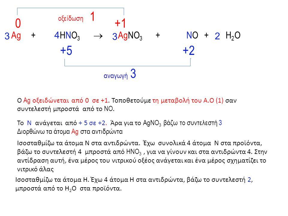 Αg + HNO 3  AgNO 3 + NO + H 2 O 0+1+1 +5+5+2+2 οξείδωση 1 αναγωγή 3 Ο Αg οξειδώνεται από 0 σε +1. Τοποθετούμε τη μεταβολή του Α.Ο (1) σαν συντελεστή