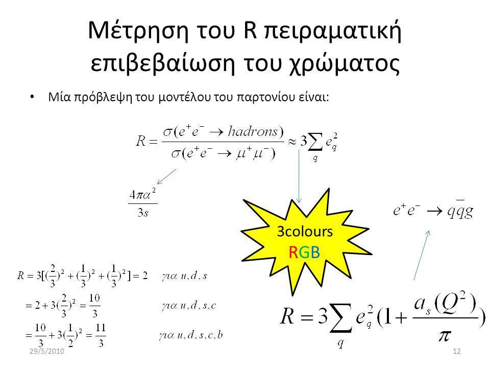 Μέτρηση του R πειραματική επιβεβαίωση του χρώματος Μία πρόβλεψη του μοντέλου του παρτονίου είναι: 29/5/201012 RGBRGB 3colours