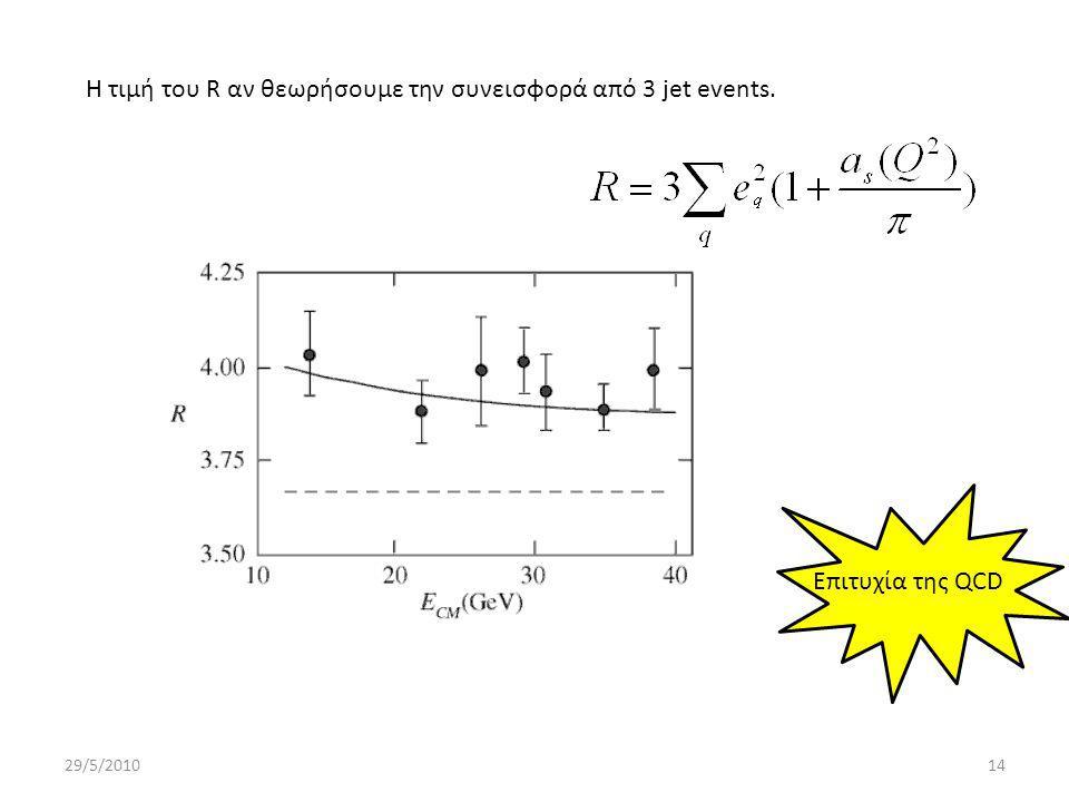 29/5/201014 Η τιμή του R αν θεωρήσουμε την συνεισφορά από 3 jet events. Επιτυχία της QCD