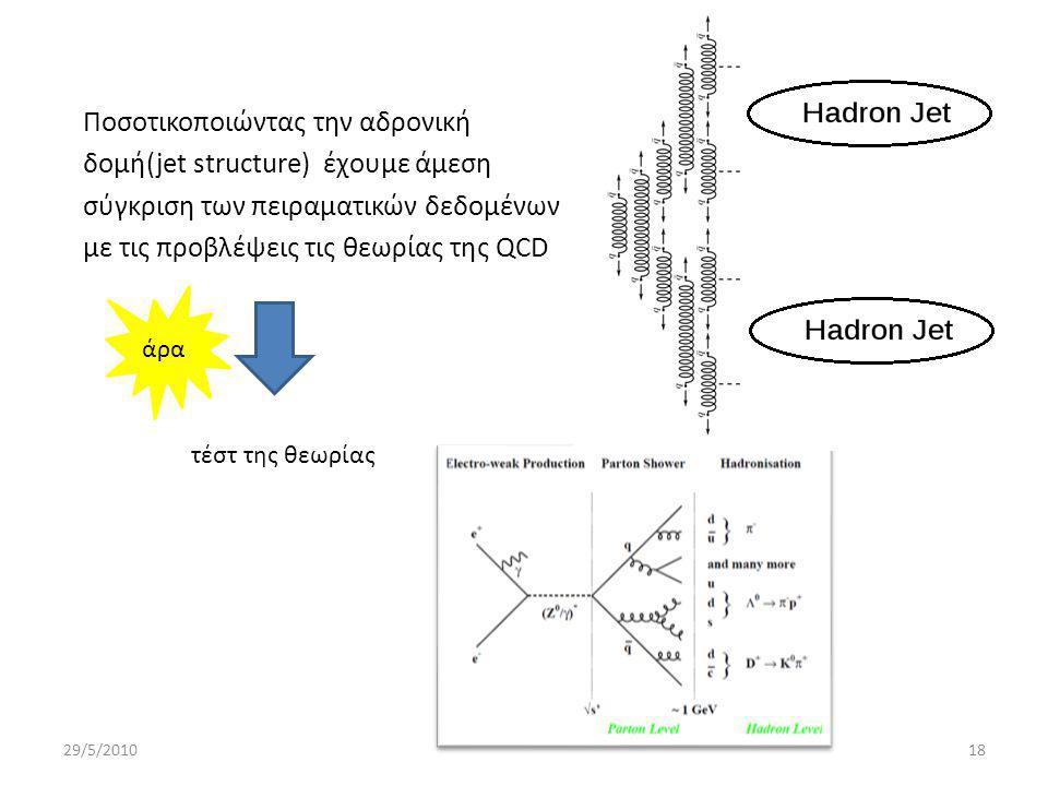 Ποσοτικοποιώντας την αδρονική δομή(jet structure) έχουμε άμεση σύγκριση των πειραματικών δεδομένων με τις προβλέψεις τις θεωρίας της QCD 29/5/201018 τέστ της θεωρίας άρα