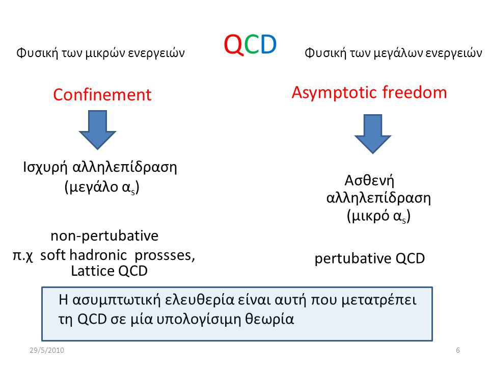 Confinement Ισχυρή αλληλεπίδραση (μεγάλο α s ) non-pertubative π.χ soft hadronic prossses, Lattice QCD Asymptotic freedom Ασθενή αλληλεπίδραση (μικρό α s ) pertubative QCD 29/5/20106 QCDQCD Η ασυμπτωτική ελευθερία είναι αυτή που μετατρέπει τη QCD σε μία υπολογίσιμη θεωρία Φυσική των μεγάλων ενεργειώνΦυσική των μικρών ενεργειών