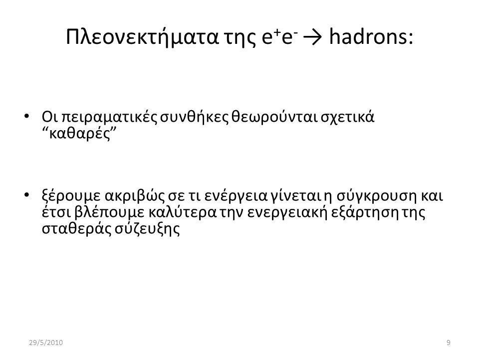 QCD και παραγωγή αδρονίων Βασικές προβλέψεις της QCD που μπορούν να μελετηθούν με e + e - → hadrons Ακτινοβολία γλουονίων από κουάρκς Παραγωγή ζεύγους κουάρκ-αντι-κουάρκ Triple gluon vertex 29/5/201010