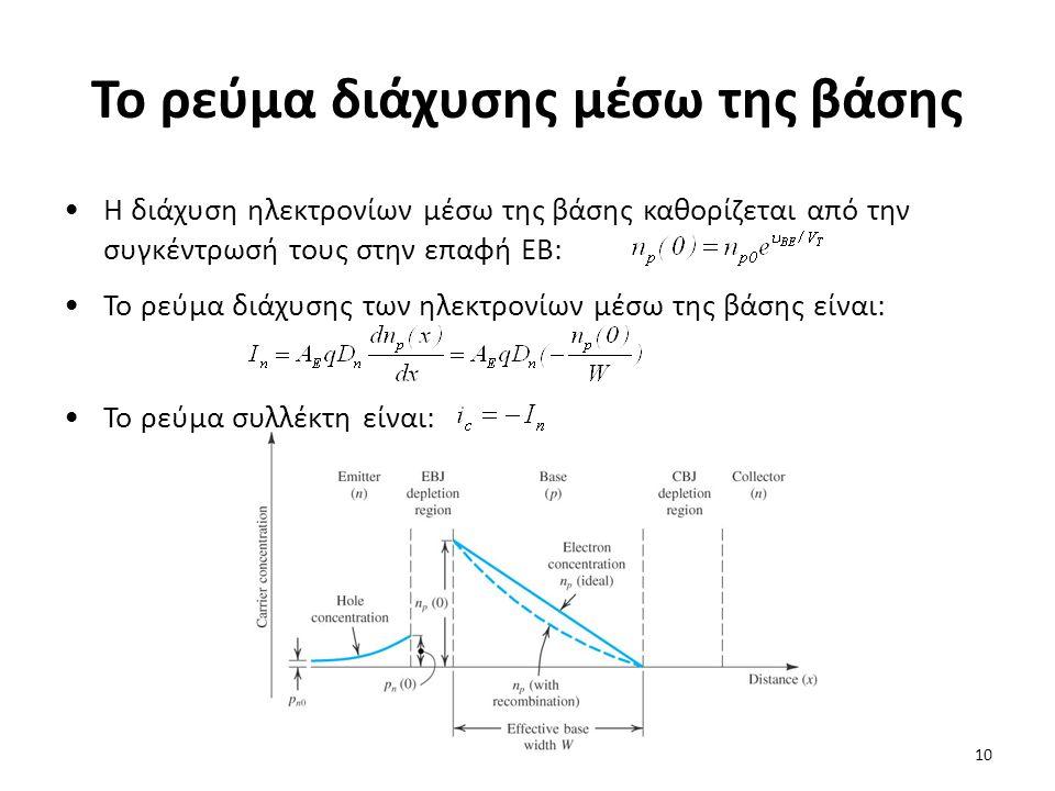 Το ρεύμα διάχυσης μέσω της βάσης Η διάχυση ηλεκτρονίων μέσω της βάσης καθορίζεται από την συγκέντρωσή τους στην επαφή EB: To ρεύμα διάχυσης των ηλεκτρ