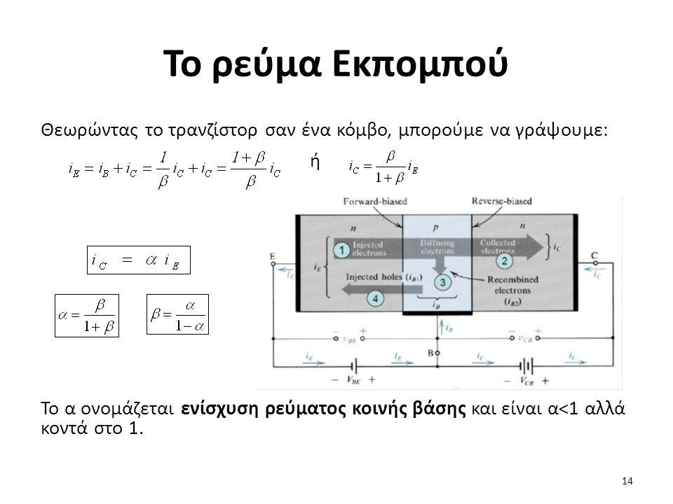 Το ρεύμα Εκπομπού Θεωρώντας το τρανζίστορ σαν ένα κόμβο, μπορούμε να γράψουμε: ή Το α ονομάζεται ενίσχυση ρεύματος κοινής βάσης και είναι α<1 αλλά κον