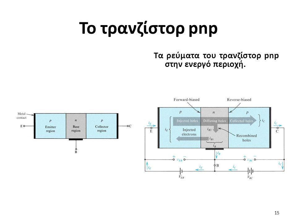 Το τρανζίστορ pnp Τα ρεύματα του τρανζίστορ pnp στην ενεργό περιοχή. 15