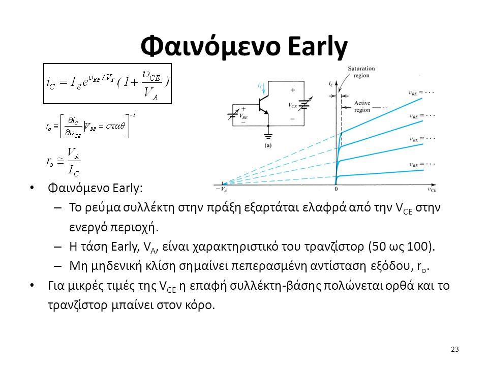 Φαινόμενο Early Φαινόμενο Early: – Το ρεύμα συλλέκτη στην πράξη εξαρτάται ελαφρά από την V CE στην ενεργό περιοχή. – Η τάση Early, V A, είναι χαρακτηρ