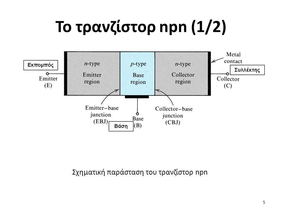 Το τρανζίστορ npn (2/2) Εγκάρσια τομή τρανζίστορ npn Περιοχές λειτουργίας διπολικού τρανζίστορ ΠεριοχήEBJCBJ ΑποκοπήΑνάστροφα ΕνεργόςΟρθάΑνάστροφα ΚόροςΟρθά 6