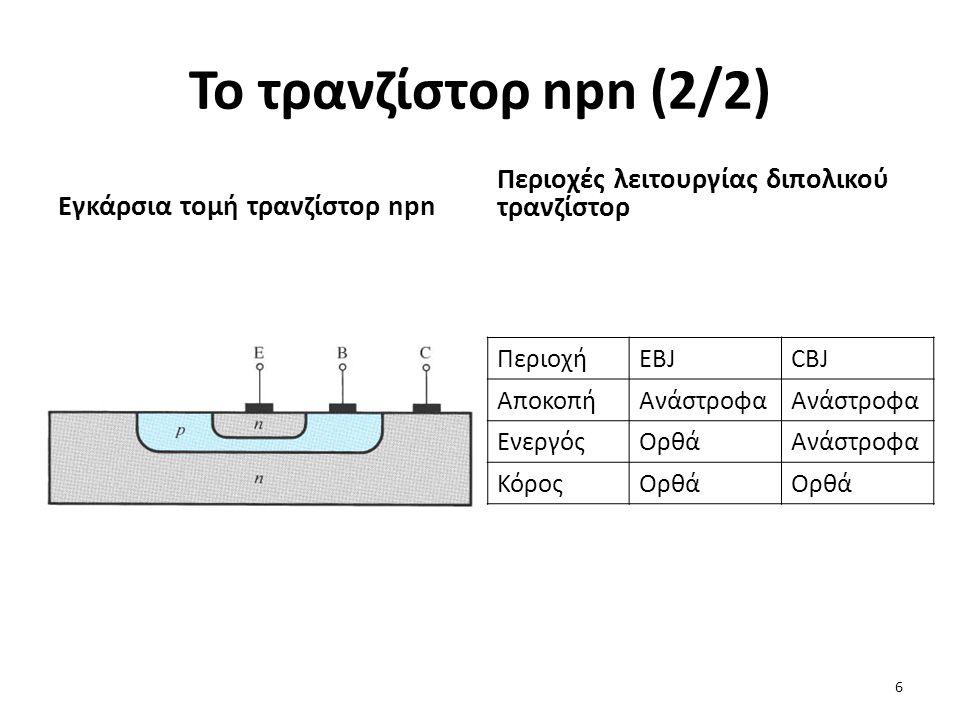 Το τρανζίστορ npn (2/2) Εγκάρσια τομή τρανζίστορ npn Περιοχές λειτουργίας διπολικού τρανζίστορ ΠεριοχήEBJCBJ ΑποκοπήΑνάστροφα ΕνεργόςΟρθάΑνάστροφα Κόρ