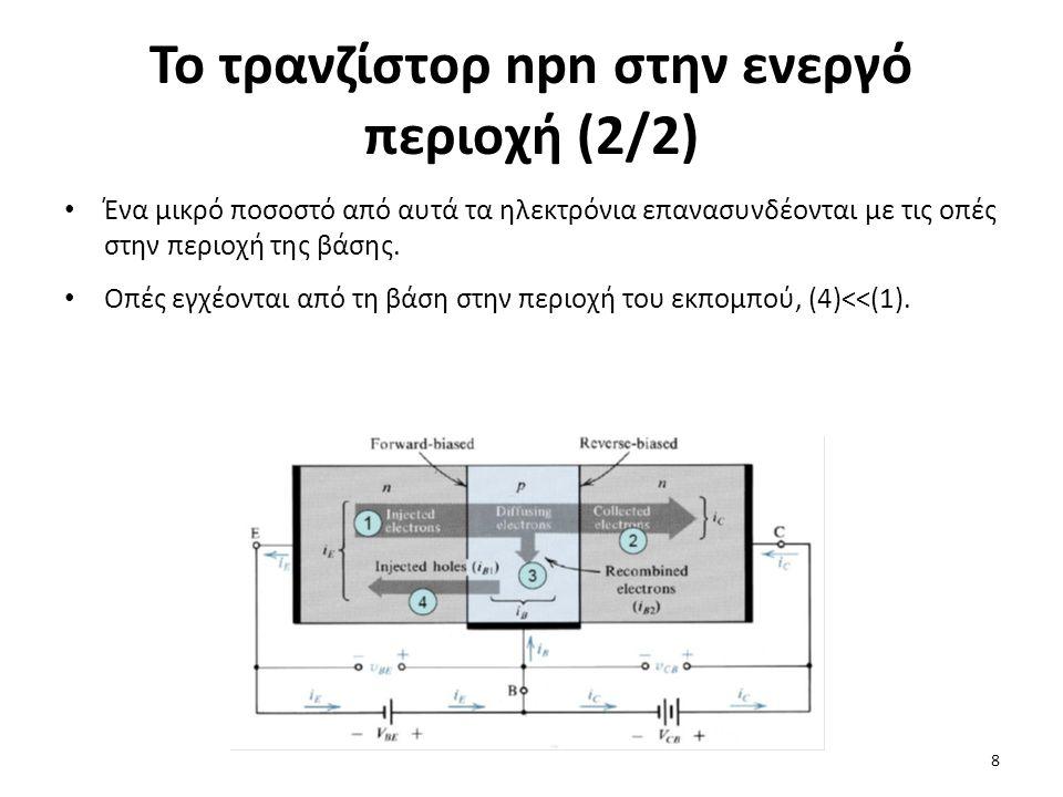 Το τρανζίστορ npn στην ενεργό περιοχή (2/2) Ένα μικρό ποσοστό από αυτά τα ηλεκτρόνια επανασυνδέονται με τις οπές στην περιοχή της βάσης. Οπές εγχέοντα