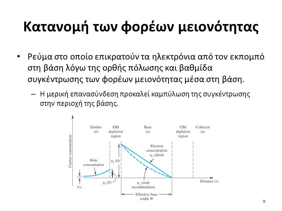 Το ρεύμα διάχυσης μέσω της βάσης Η διάχυση ηλεκτρονίων μέσω της βάσης καθορίζεται από την συγκέντρωσή τους στην επαφή EB: To ρεύμα διάχυσης των ηλεκτρονίων μέσω της βάσης είναι: Το ρεύμα συλλέκτη είναι: 10