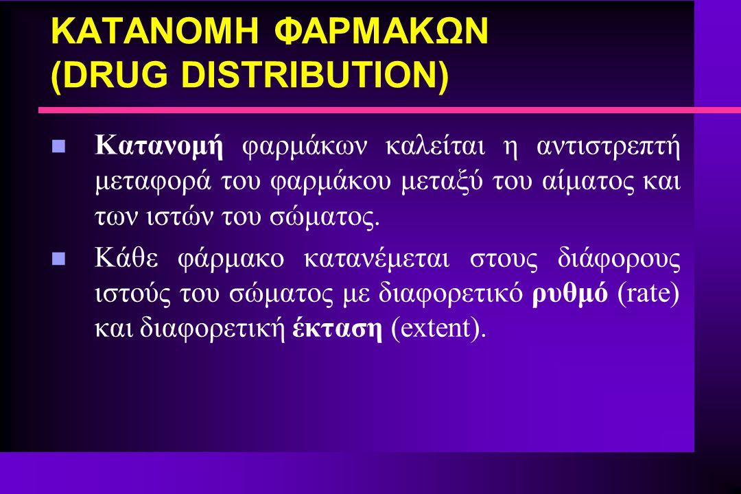 n Θεωρώντας ότι η C Α είναι σταθερή, τότε στην κατάσταση ισορροπίας κατανομής, ο ρυθμός κατακράτησης του φαρμάκου στον ιστό θα ισούται με μηδέν και η ποσότητα του φαρμάκου στον ιστό (A T ) θα είναι: A T = V T.C T = K P.V T.C Α n όπου: C T = συγκέντρωση του φαρμάκου στον ιστό και K P = συντελεστής κατανομής του φαρμάκου μεταξύ ιστού-αίματος (K P = C T /C Α )