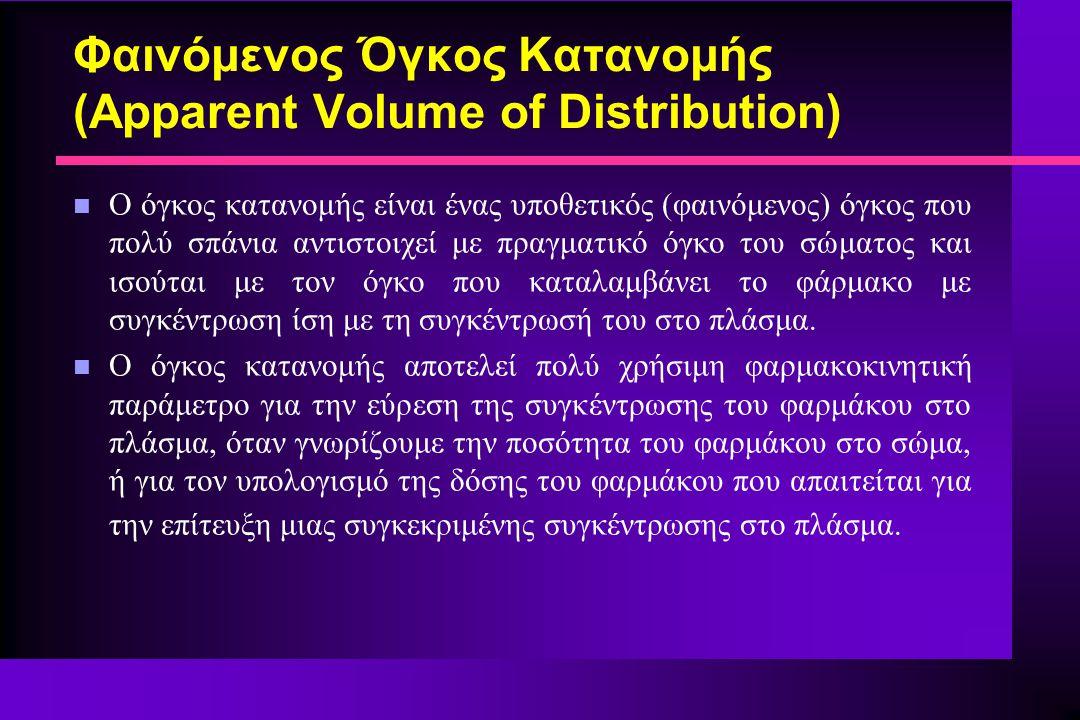 Φαινόμενος Όγκος Κατανομής (Apparent Volume of Distribution) n Ο όγκος κατανομής είναι ένας υποθετικός (φαινόμενος) όγκος που πολύ σπάνια αντιστοιχεί