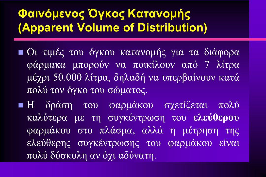 Φαινόμενος Όγκος Κατανομής (Apparent Volume of Distribution) n Οι τιμές του όγκου κατανομής για τα διάφορα φάρμακα μπορούν να ποικίλουν από 7 λίτρα μέ