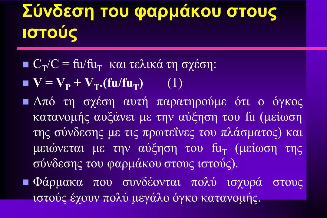 Σύνδεση του φαρμάκου στους ιστούς n C T /C = fu/fu T και τελικά τη σχέση: n V = V P + V T.(fu/fu T )(1) n Από τη σχέση αυτή παρατηρούμε ότι ο όγκος κα