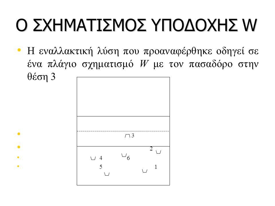 Ο ΣΧΗΜΑΤΙΣΜΟΣ ΥΠΟΔΟΧΗΣ W Η εναλλακτική λύση που προαναφέρθηκε οδηγεί σε ένα πλάγιο σχηματισμό W με τον πασαδόρο στην θέση 3 3 2 46 51