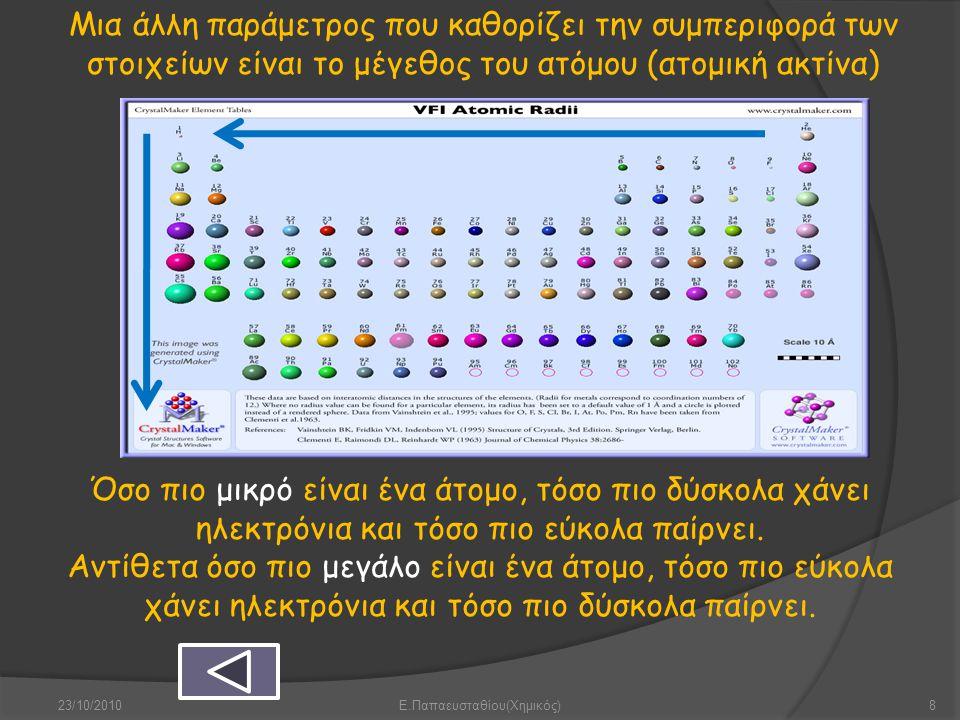 Μια άλλη παράμετρος που καθορίζει την συμπεριφορά των στοιχείων είναι το μέγεθος του ατόμου (ατομική ακτίνα) 23/10/20108Ε.Παπαευσταθίου(Χημικός) Όσο π