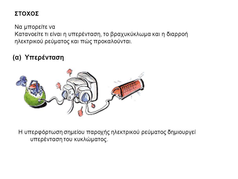 (α) Υπερένταση Να μπορείτε να Κατανοείτε τι είναι η υπερένταση, το βραχυκύκλωμα και η διαρροή ηλεκτρικού ρεύματος και πώς προκαλούνται. ΣΤΟΧΟΣ Η υπερφ