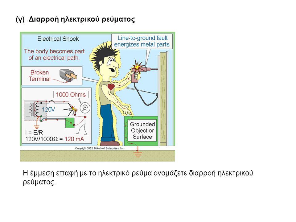 (γ) Διαρροή ηλεκτρικού ρεύματος Η έμμεση επαφή με το ηλεκτρικό ρεύμα ονομάζετε διαρροή ηλεκτρικού ρεύματος.
