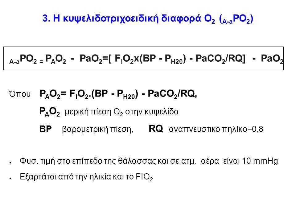 3. H κυψελιδοτριχοειδική διαφορά Ο 2 ( A-a PO 2 ) A-a PO 2 = Ρ Α Ο 2 - PaO 2 =[ F I O 2 x(BP - P H20 ) - PaCO 2 /RQ] - PaO 2 Όπου Ρ Α Ο 2 = F I O 2.(B